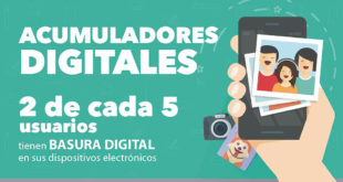 Acumuladores Digitales